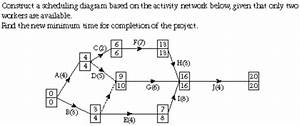 D1 How To Construct A Scheduling Diagram Directly From The