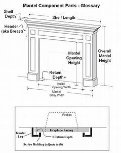 Fireplace Mantel Building Codes Plans Diy Free Download