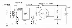 Cdi   Capacitor Discharge Ignition