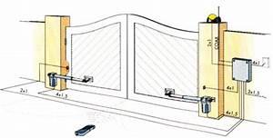 Moteur Portail Electrique : kit automatisme portail 2 vantaux 2m 430mm reversible ~ Premium-room.com Idées de Décoration