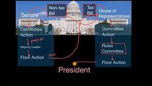 Diagramming How A Bill Becomes A Law In The U S