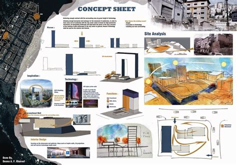 concept sheet site analysis  board designed