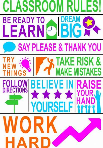 Rules Classroom Sign Signs Poster Posters Transparent