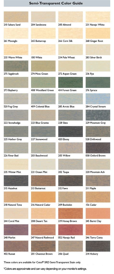 sikkens solid deck stain colors wood stain finish supply center exterior and interior