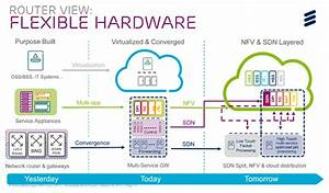 Bbwf  Ericsson Shares Carrier Sdn Cloud Vision  Introduces