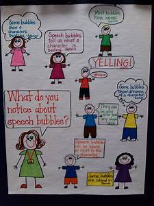 Speech Bubble Anchor Chart  Many Books Are Written In