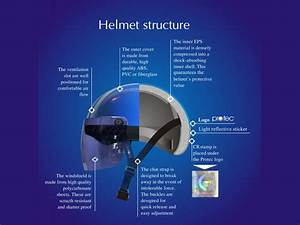 How To Choose A Motorcycle Helmet  Part 1