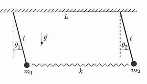 Pendel Berechnen : mp forum gekoppeltes pendel normalkoordinaten matroids ~ Themetempest.com Abrechnung