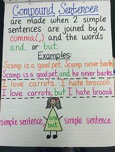 Compound Sentences Anchor Chart  2nd Grade