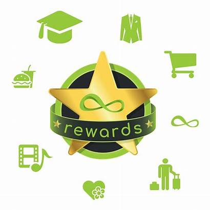 Rewards Ananda Reward Icon App Points Enjoy