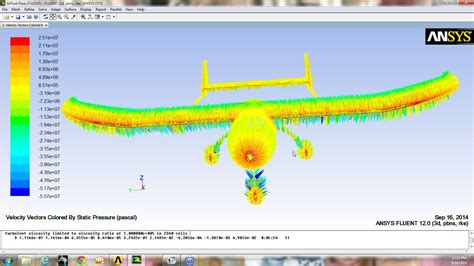 Computational fluid dynamics analysis in ansys workbench ...