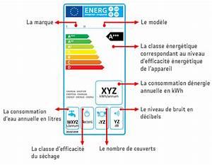 Etiquette Energie Voiture : enqu te sur l tiquette nergie ~ Medecine-chirurgie-esthetiques.com Avis de Voitures