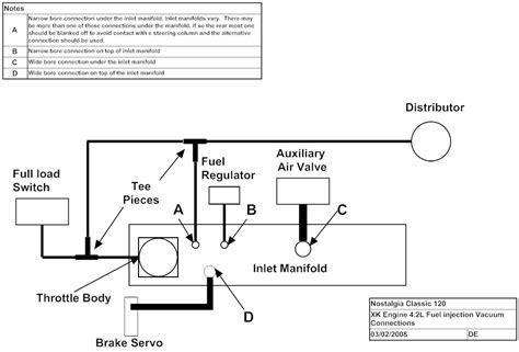 Xj6 Wiper Wiring Diagram by 1987 Jaguar Xj6 Wiring Diagram Wiring Diagram Fuse Box