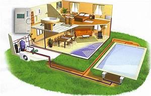 Pompe à Chaleur Aérothermique : nos produits a rothermie fr ~ Premium-room.com Idées de Décoration