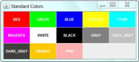 color java custom graphics programming java programming tutorial