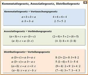 3 Wurzel Berechnen : terme berechnen kommutativgesetz assaziativgesetz distributivgesetz schule paul pinterest ~ Themetempest.com Abrechnung
