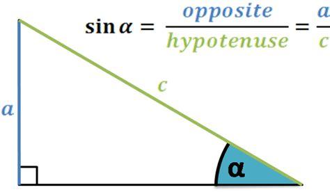 sine sinx calculator definition graphs omni