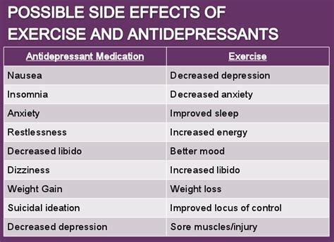 Exercise Vs. Antidepressants