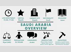 Saudi Arabia TeachMideast