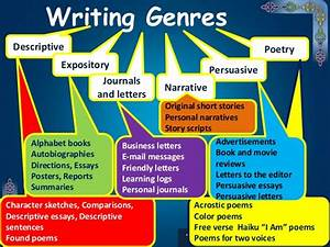 short expository essay topics short expository essay topics short expository essay topics