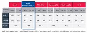 Devis Axa Auto : assurance auto location emprunt autopartage ou covoiturage assurances axa ~ Medecine-chirurgie-esthetiques.com Avis de Voitures
