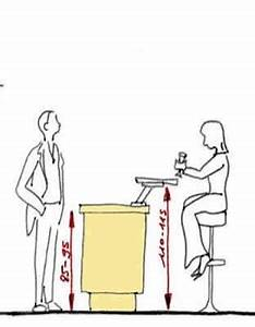 la hauteur du plan de travail un parametre fondamental With hauteur d un plan de travail de cuisine