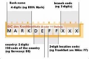 Iban Berechnen Deutsche Bank : list of swift bic codes banks in germany sepa payments ~ Themetempest.com Abrechnung