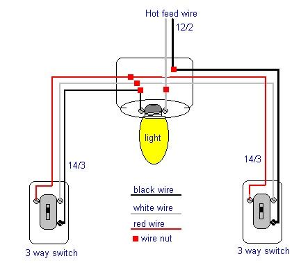 single pole switch wiring diagram synchronous