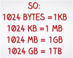 File Sizes Conversion Chart Kilobyte Kb Megabyte Mb