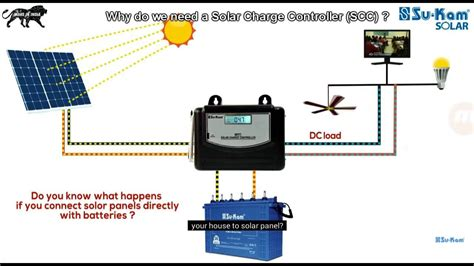 Why Need Solar Charge Controller Youtube