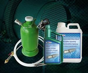 Filtre A Particule Nettoyage : produits toralin pour voiture ~ Medecine-chirurgie-esthetiques.com Avis de Voitures