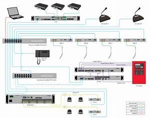 System Design Template