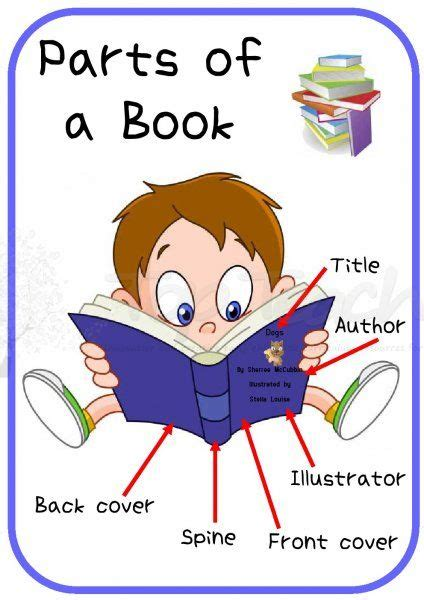 parts of a book poster great as a resource for students