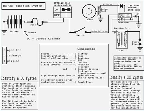 gy6 dc cdi wiring diagram vivresaville