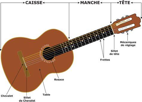 guitare cric crac compagnie