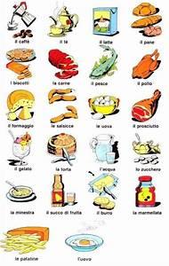 17 Best ideas about Italian Food Names on Pinterest Free