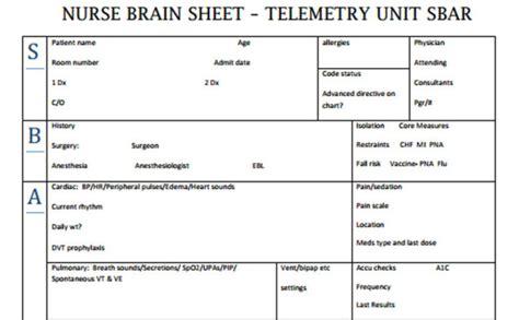 sbar nursing report template the 10 best brain sheets scrubs the leading lifestyle nursing magazine featuring