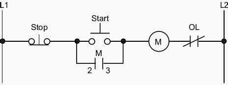 basic steps  plc programming  beginners eep