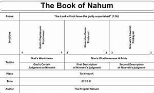 Nahum Commentaries  U0026 Sermons