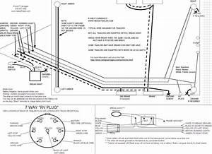 Wiring Diagram For 7 Pin Car Plug
