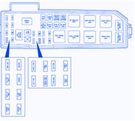 ford escape   dash fuse boxblock circuit breaker diagram carfusebox