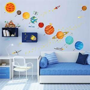 Wandtattoo Planeten Wandsticker Sonnensystem Weltraum ...