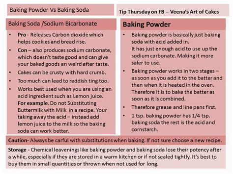 baking powder vs baking soda baking powder vs baking soda tip thursday