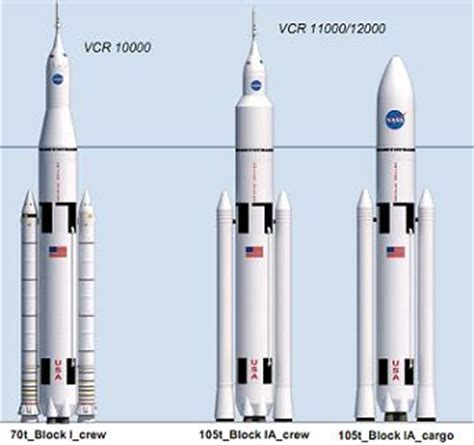 Dynetics and PWR aiming to liquidize SLS booster ...