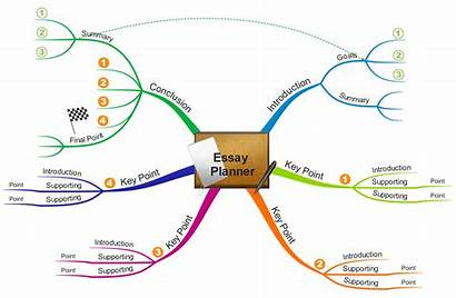 Mind Essay Map Plan Example Mapping Examples
