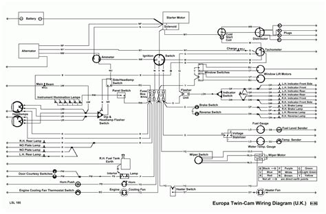 auto wiring diagram lotus europa twin cam engine