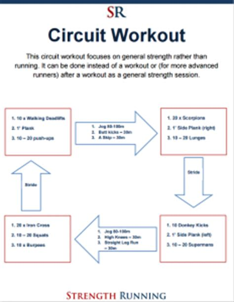 The Sickle Circuit Workout Video Demonstration Plus