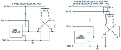 Dc Fan Wiring by Why And How To Fan Speed For Cooling Electronic
