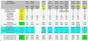 Induktivität Berechnen : loop antennen ~ Themetempest.com Abrechnung