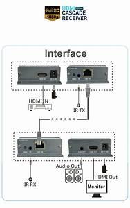 Ethernet Wiring Diagram Tx Rx : hdmi network extender remote tx rx by rj45 data 1080p lan ~ A.2002-acura-tl-radio.info Haus und Dekorationen
